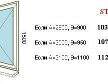 Цены и скидки. Сколько стоит пластиковый балкон?
